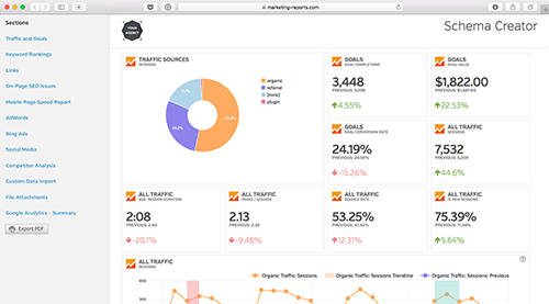 Automated Marketing Reports for SEO, Social and SEM Ads