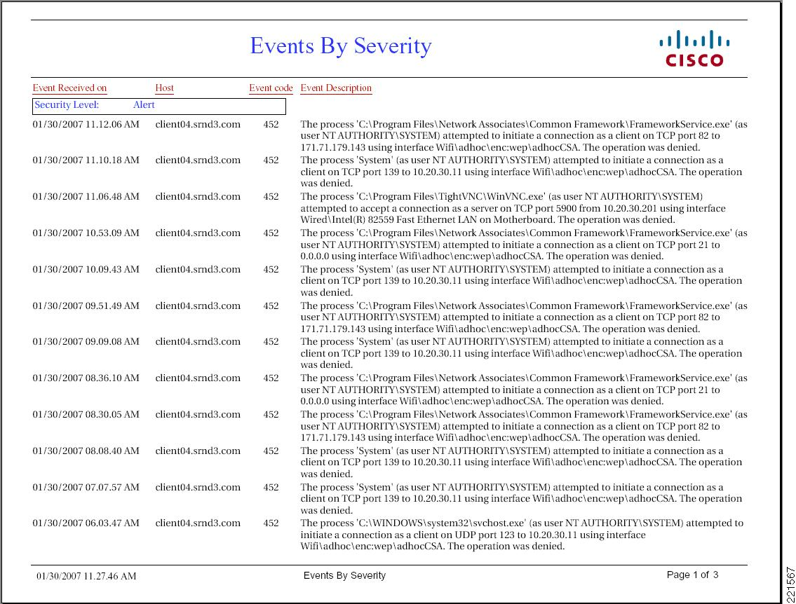 network security policy template sample it security policy