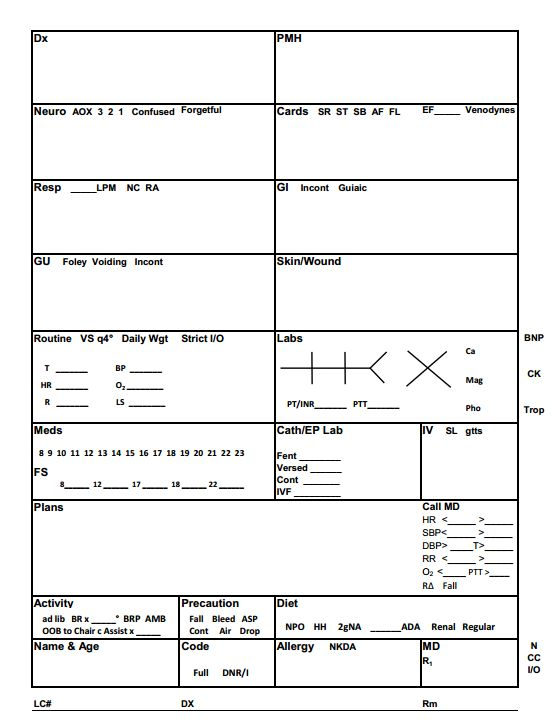 8 Nursing Report Sheet Template Expense Report Med Surg Report
