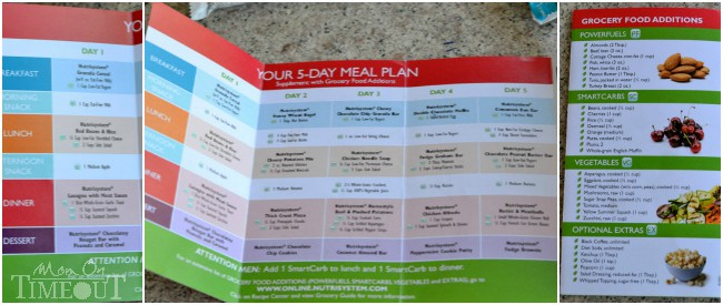 Nutrisystem Daily Meal Plan | Nutrisystem using your own food