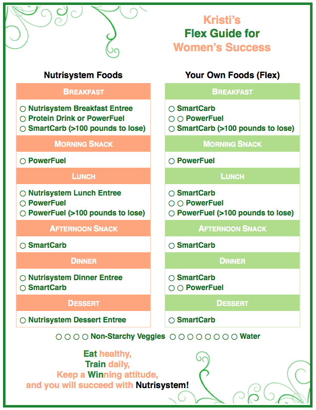Trainers Share 13 Tips to Create your own nutrisystem diet