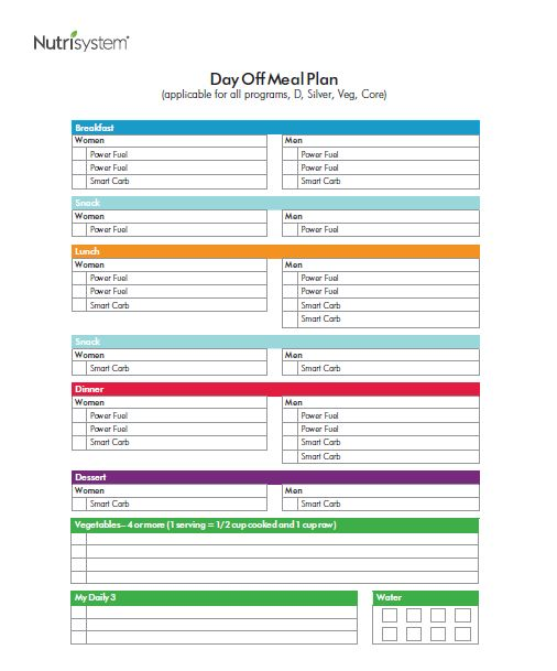 Healthily Lose Weight Fast: Part 15 Vegetarian nutrisystem meal plan