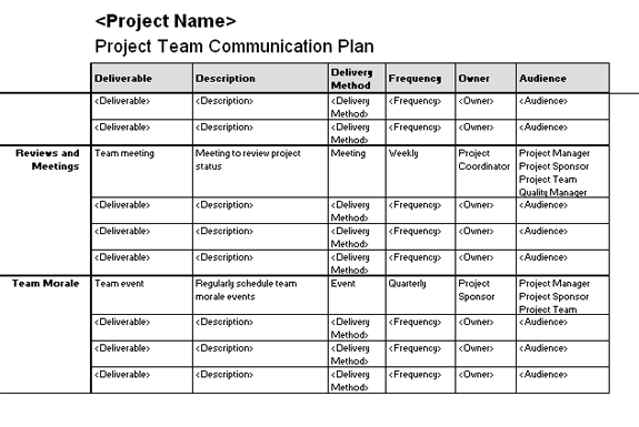 Change Management Communication Plan Template | aboutplanning.org