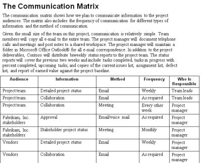 communication proposal template the project communication plan