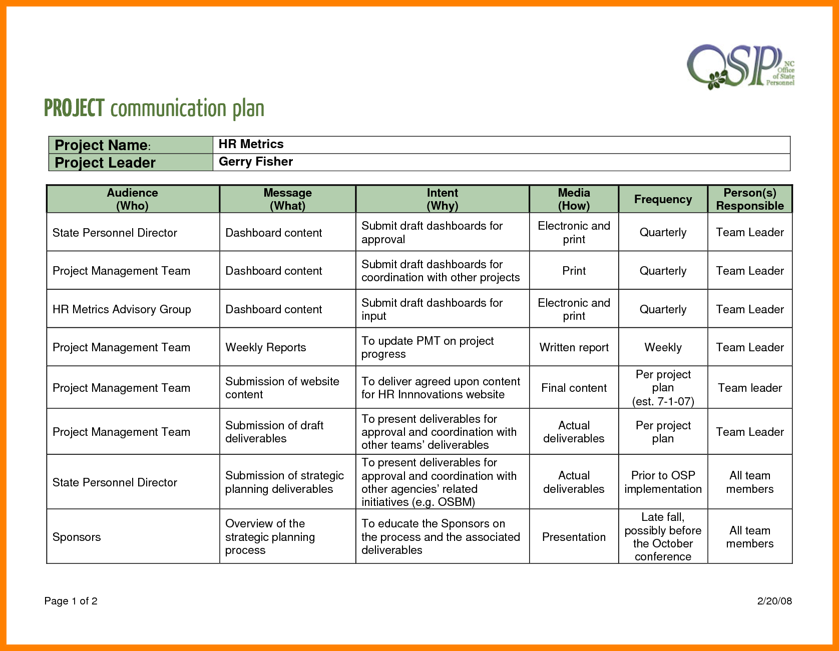 Project Team Communication Plan Template | Planning Engineer