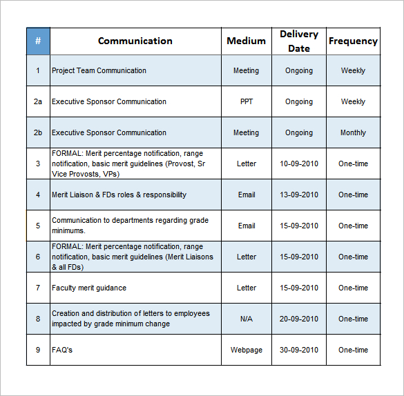 Project Communication Plan Template The Free Website Templates