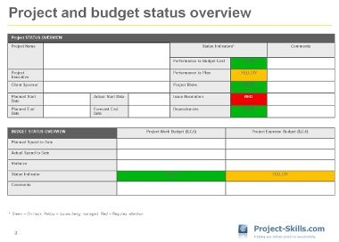 project status report sample   Google Search | Project Management