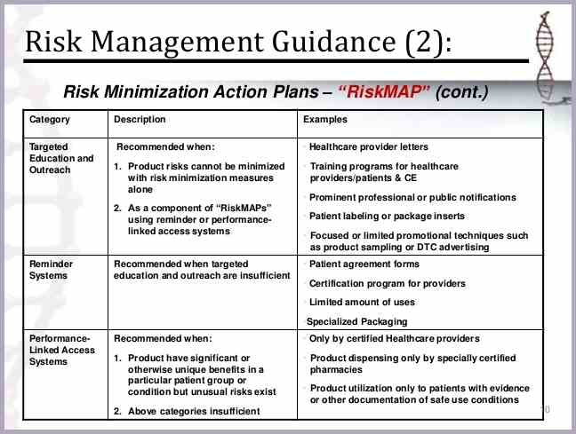 Risk management plan template project management youtube.
