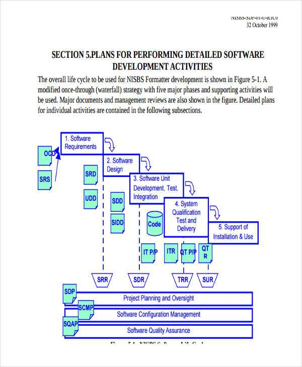 Software Development Plan Template (MS Word)