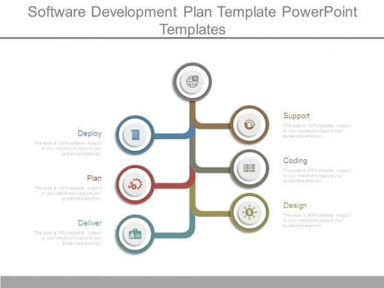 software developement plan   Acur.lunamedia.co