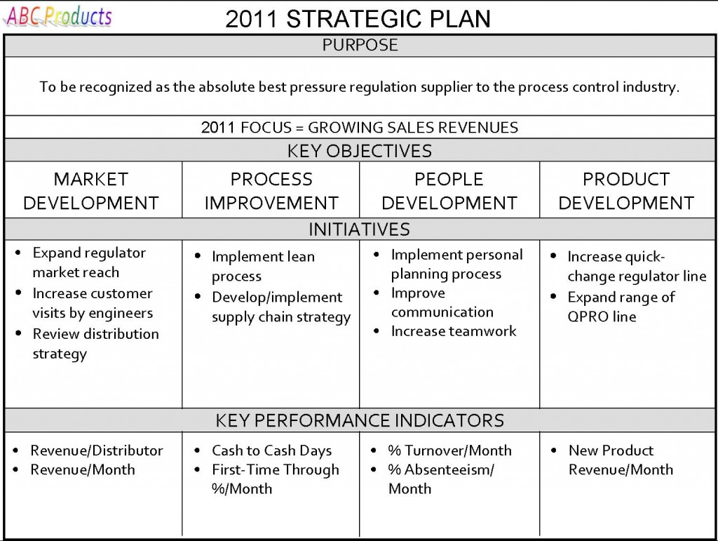 personal strategic plan template   Ecza.solinf.co